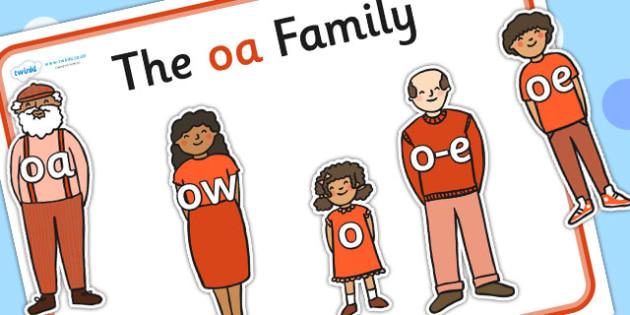 Oa Sound Family Cut Outs - sound families, sounds, cutouts, cut