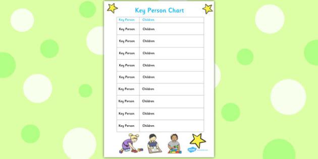 Editable Key Person Chart - editable, key person, chart, key