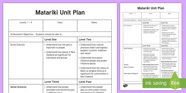 Unit Plan Samples