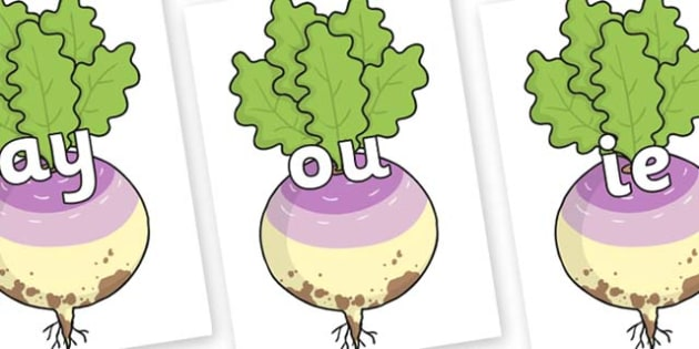Phase 5 Phonemes on Enormous Turnip - Phonemes, phoneme, Phase 5, Phase five, Foundation, Literacy, Letters and Sounds, DfES, display