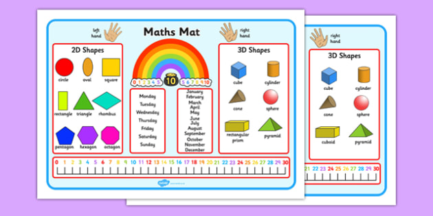 KS1 Maths Mat - ks1, key stage 1, maths, mat, maths mat, word mat, word