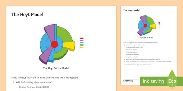 Urbanisation: The Hoyt Model Activity Sheet - urban, urbanisation, hoyt, model, city, worksheet