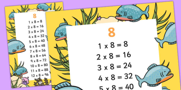 8 Times Table Display Poster - displays, posters, visual, aids, times table, times tables