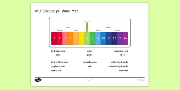 KS3 Science pH Word Mat - ks3, science, pH, word mat, acidity, acid, alkali, ph balance