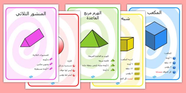 ملصقات عرض المجسمات - وسائل تعليمية، موارد تعليمية، الأشكال