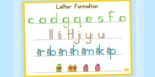 AU Large Letter Formation Poster - large, letter, formation, poster, display
