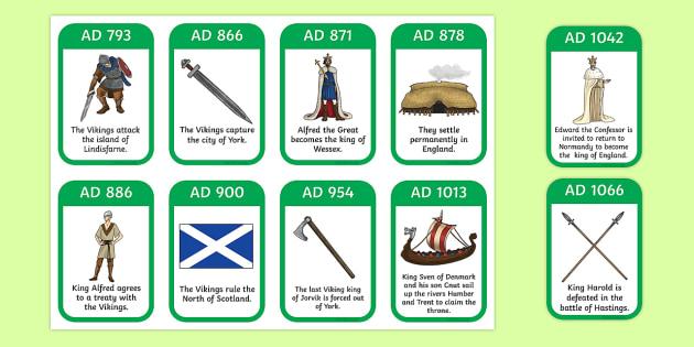 Timeline Ordering Activity - vikings, history, order