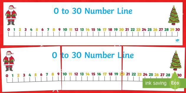 Christmas Number Line Banner 0-30 - 0-30, christmas, numberline