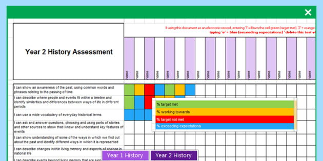 Year 1 and 2 History Class Checklist Assessment Spreadsheet