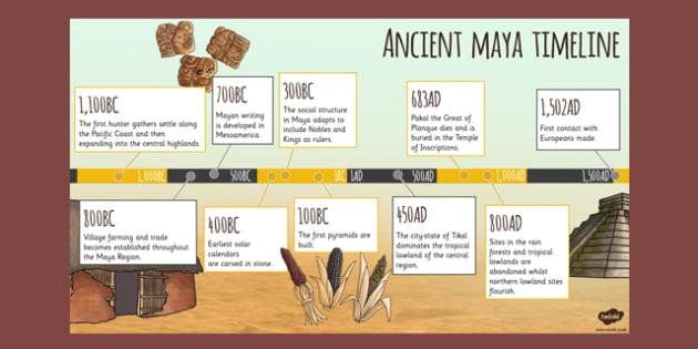 Timeline Powerpoint - Maya, Powerpoint, Timeline, Mayans