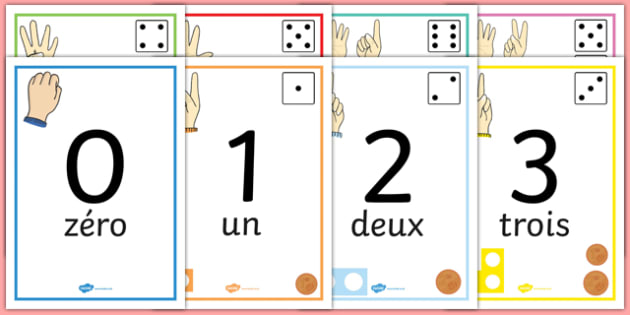 Visual Number Line Posters 0-20 French - french, count, counting, counting aid