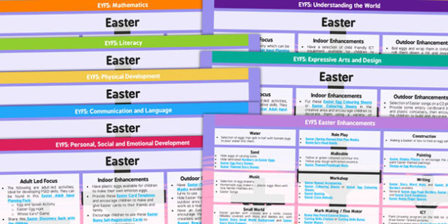 EYFS Easter Themed Lesson Plan and Enhancement Ideas - easter, easter lesson plan, easter lesson ideas, lesson plan, lesson ideas, easter lesson planning, planning, MPT, planning