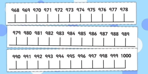 0 1000 Number Line - place value, counting, 1000, number line, display, count
