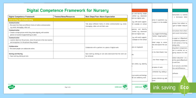 Digital Competence Framework Nursery Planning Template