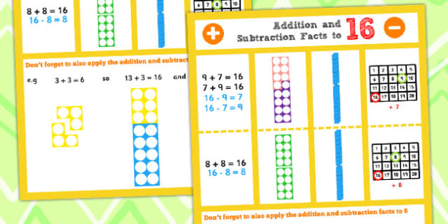 Addition and Subtraction Facts to 16 Display Poster - Maths, Add