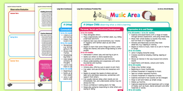 Music Area Continuous Provision Plan Posters 16-26 to 40-60 Months - music, area, continuous provision plan, posters, 16-24, 40-60, months