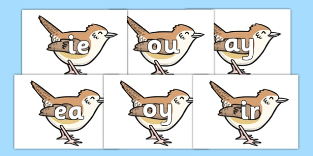 Phase 5 Phonemes on Wrens - Phonemes, phoneme, Phase 5, Phase five, Foundation, Literacy, Letters and Sounds, DfES, display