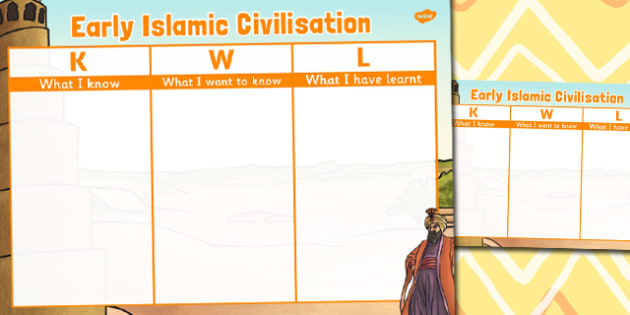 Early Islamic Civilisation Topic KWL Grid - islamic, kwl, grid