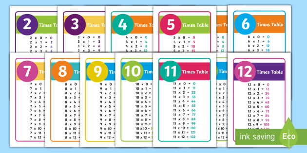 IKEA Tolsby Times Tables  Resource Pack