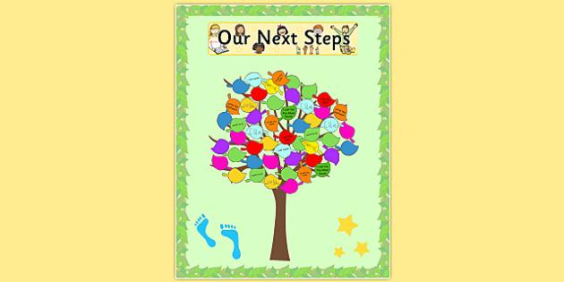 Ready Made Next Steps Tree Display Pack - displays, posters