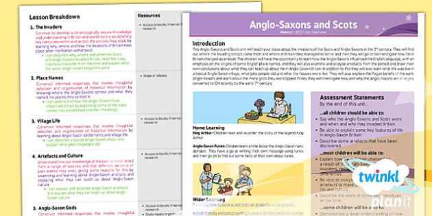 History: Anglo-Saxons and Scots LKS2 Planning Overview