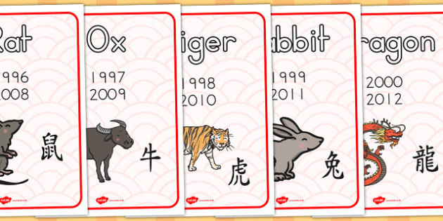 Chinese New Year Birthday Display Posters - australia, chinese