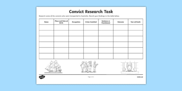 The First Fleet Convict Research Task Activity Sheet - australia, The First Fleet, convict, research task, information, sentence, punishment, death, worksheet