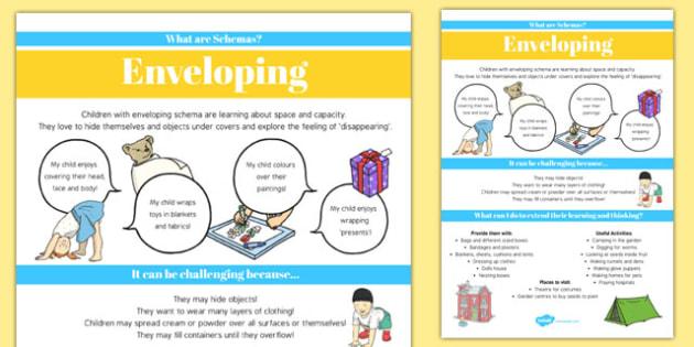 Enveloping Schema Information Poster - schemas, information, poster, display