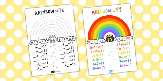 Rainbow to 11 Display Poster - displays, posters, visual aids