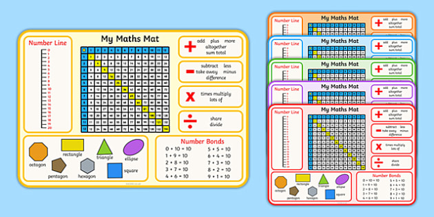 Maths Mat - maths mat, ks2 maths mat, ks2 numeracy mat, counting in tens, general maths mat, numeracy aid, number bonds, ks2 numeracy, ks2 maths
