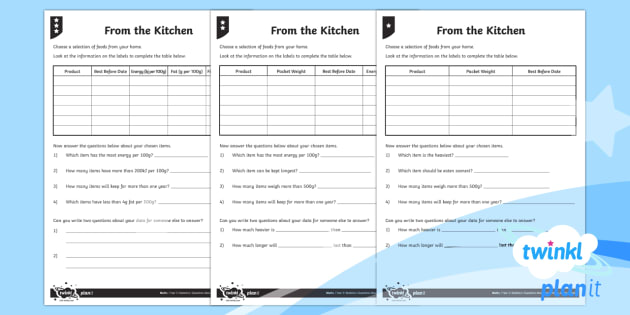 PlanIt Y3 Statistics Questions About Data Home Learning Tasks - Statistics, data handling, table, food labels, Solve one-step and two-step questions using informati