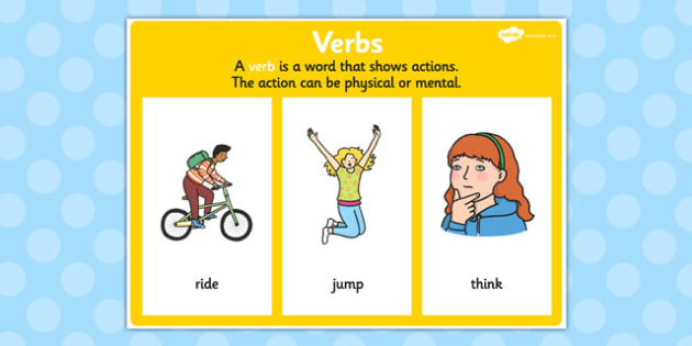 Verb Display Poster - verb display, grammar, literacy, vocab