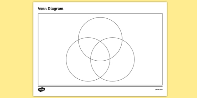 Venn Diagram Template 2 - Venn Diagram Template, Venn Diagram