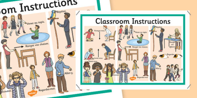 French Classroom Instructions Display Poster - french, display
