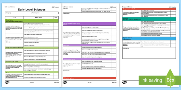 Sciences CfE Early Level Tracker - CfE, planning, living things, forces, electricity, sound, space, water. bodies, materials, I can, Early, Level
