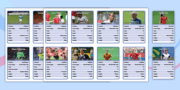 Euro 2016 Wales Squad Themed Top Cards Game-Welsh