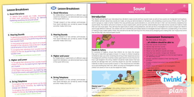 Science: Sound Year 4 Planning Overview CfE
