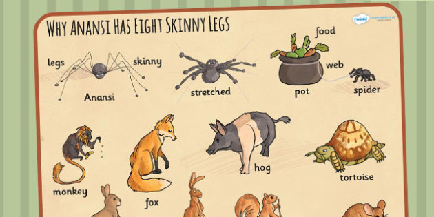 Why Anansi Has Eight Skinny Legs Story Word Mat - myths, history