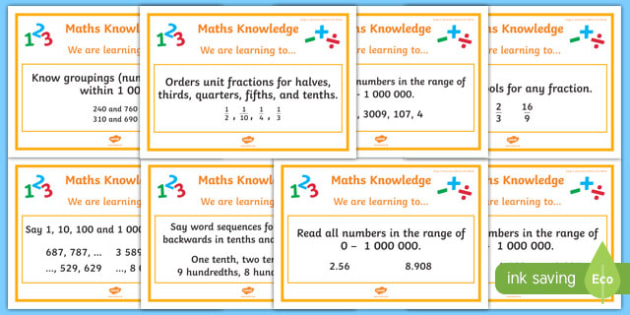 Stage 6 Mathematics WALT Display Posters