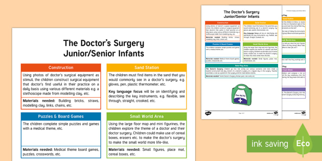 The Doctor's Surgery Aistear Planning Template