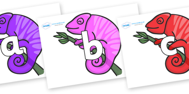 Phoneme Set on Chameleons - Phoneme set, phonemes, phoneme, Letters and Sounds, DfES, display, Phase 1, Phase 2, Phase 3, Phase 5, Foundation, Literacy