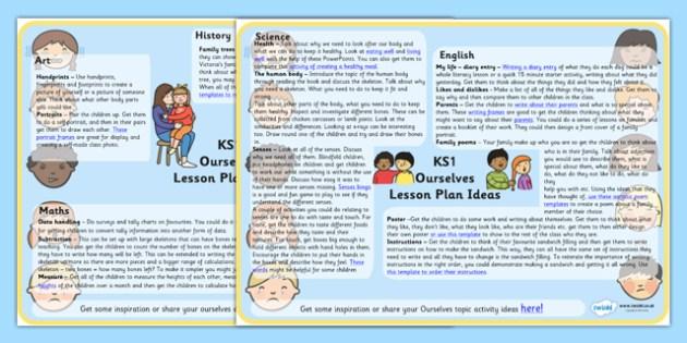 Ourselves Lesson Plan Ideas KS1 - ourselves, lesson, plan, lesson plan, lesson ideas, ideas, ourselves ideas, KS1 ourselves, KS1, KS1 lesson plan ideas