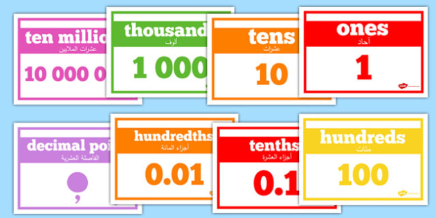 Place Value Strip Arabic Translation - arabic, place value, strip, place, value, maths, numeracy