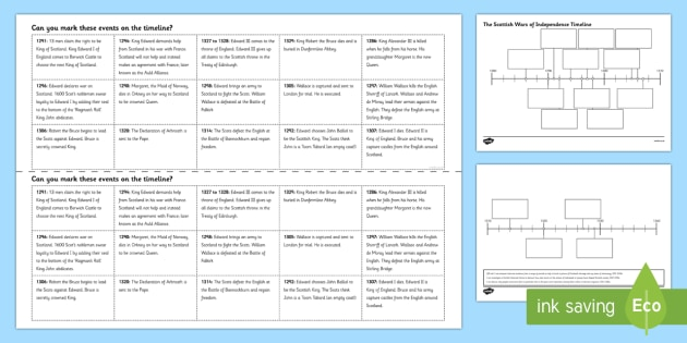 Scottish Wars of Independence Event Ordering Timeline Activity Sheet, worksheet