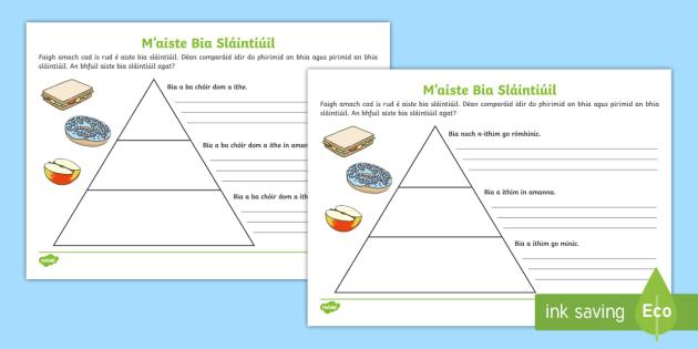 Healthy Eating Food Pyramid Writing Activity Sheets Gaeilge - Food, Healthy eating, healthy living, diet, plan, pyramid, food pyramid, bia, ag ithe go sláintiúi