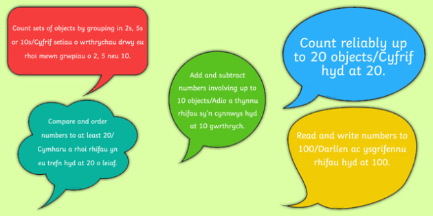 Mathematical Language on Speech Bubbles Year 1 and 2 Bilingual Resource - welsh, cymraeg, LNF, Speech bubbles, Welsh Second Language Maths Resources