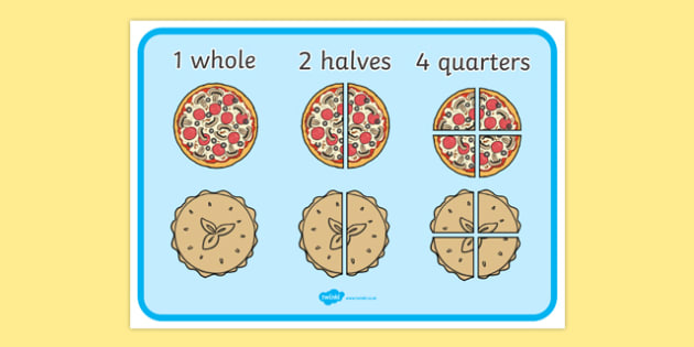 Pie and Pizza Fractions Mat - Fraction, numeracy, fractions, half, quarter, whole, three quarters, two halves, pizza, fraction