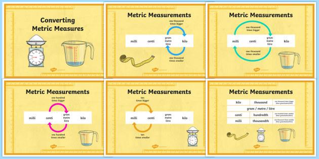 Converting Metric Measures Resource Pack