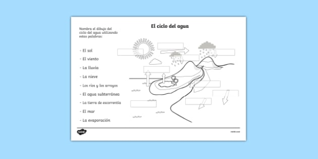 el ciclo de agua water cycle labelling activity sheet spanish. Black Bedroom Furniture Sets. Home Design Ideas