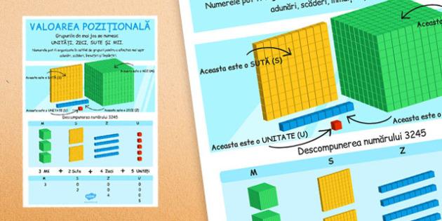 Valoare Pozitionala, Poster - matematica